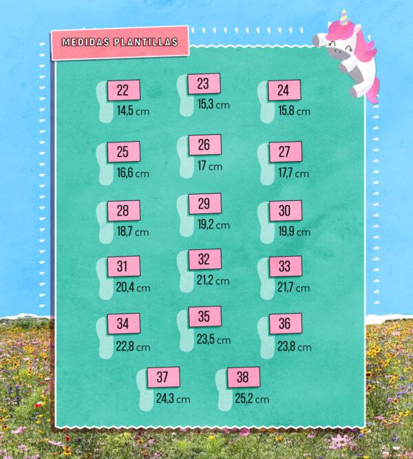 TABLA DE PLANTILLAS 1